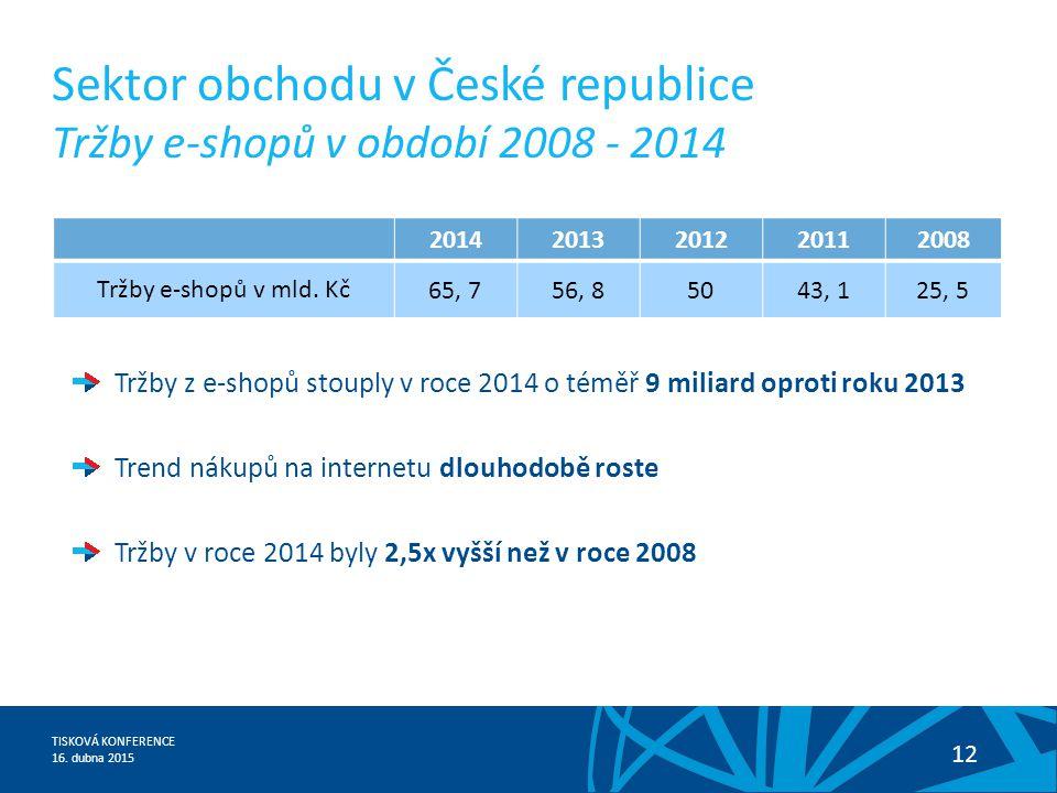 TISKOVÁ KONFERENCE 16. dubna 2015 12 20142013201220112008 Tržby e-shopů v mld. Kč 65, 756, 85043, 125, 5 Sektor obchodu v České republice Tržby e-shop