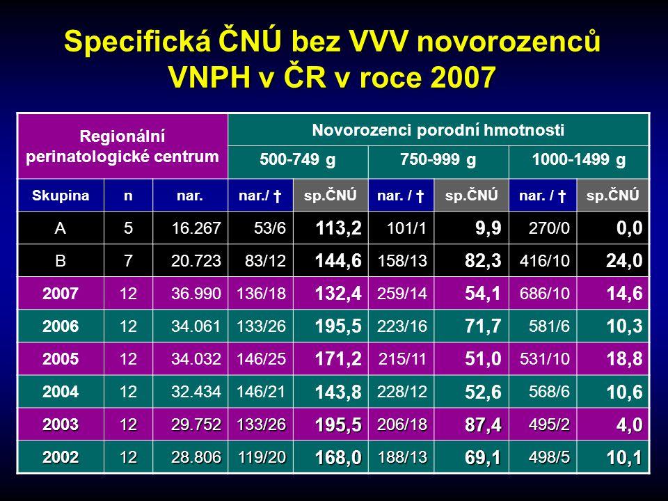 Specifická ČNÚ bez VVV novorozenců VNPH v ČR v roce 2007 Regionální perinatologické centrum Novorozenci porodní hmotnosti 500-749 g750-999 g1000-1499