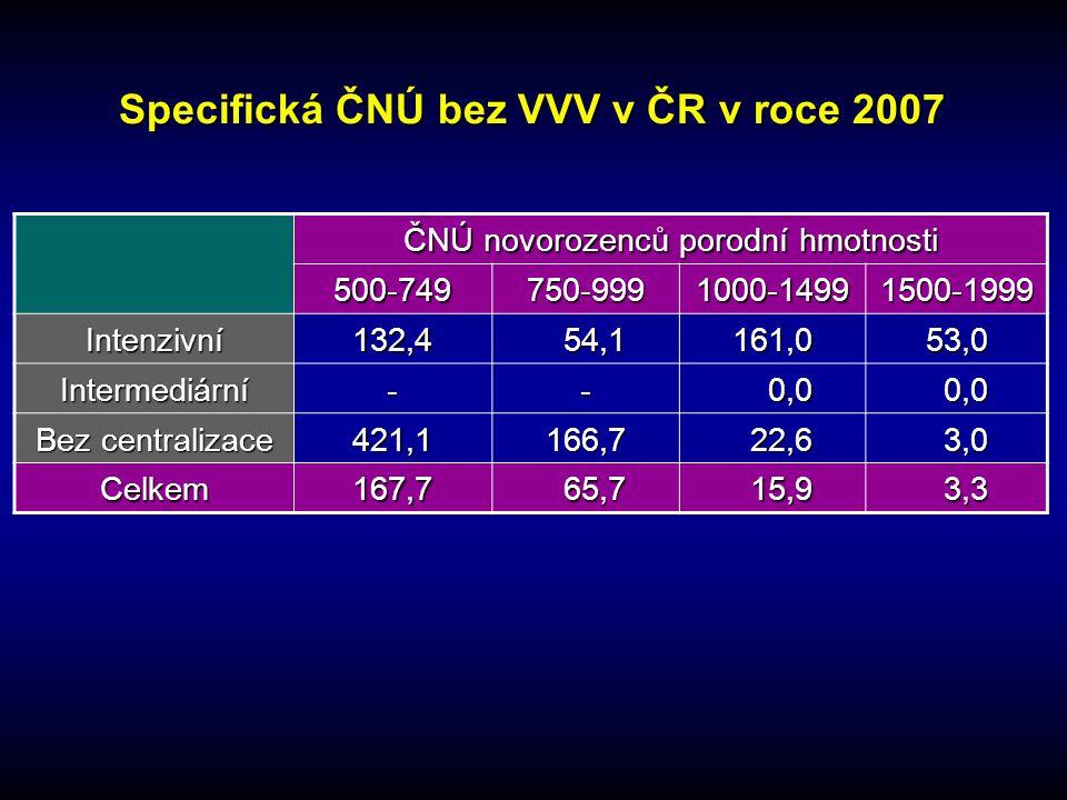 Specifická ČNÚ bez VVV v ČR v roce 2007 ČNÚ novorozenců porodní hmotnosti 500-749750-9991000-14991500-1999 Intenzivní132,4 54,1 54,1161,053,0 Intermed