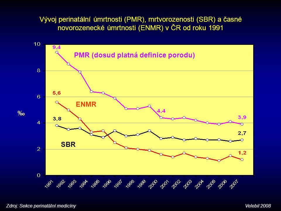 PMR (dosud platná definice porodu) ENMR SBR ‰ Vývoj perinatální úmrtnosti (PMR), mrtvorozenosti (SBR) a časné novorozenecké úmrtnosti (ENMR) v ČR od r