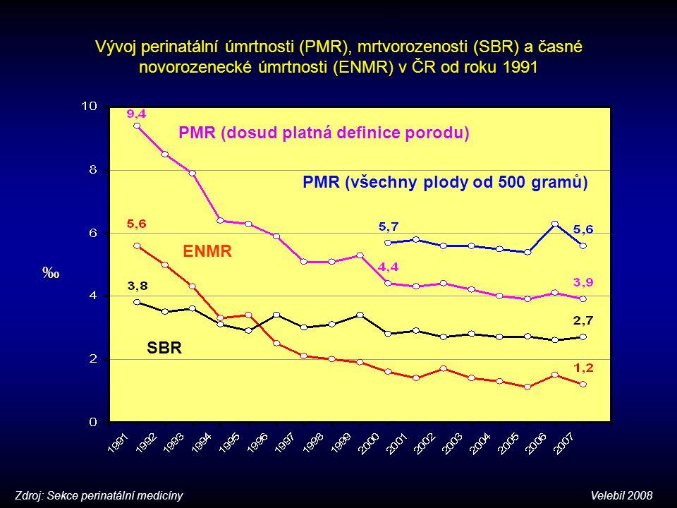 PMR (dosud platná definice porodu) ENMR SBR ‰ PMR (všechny plody od 500 gramů) Vývoj perinatální úmrtnosti (PMR), mrtvorozenosti (SBR) a časné novoroz