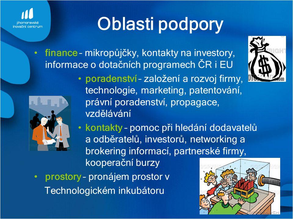 Oblasti podpory finance – mikropůjčky, kontakty na investory, informace o dotačních programech ČR i EU poradenství – založení a rozvoj firmy, technolo