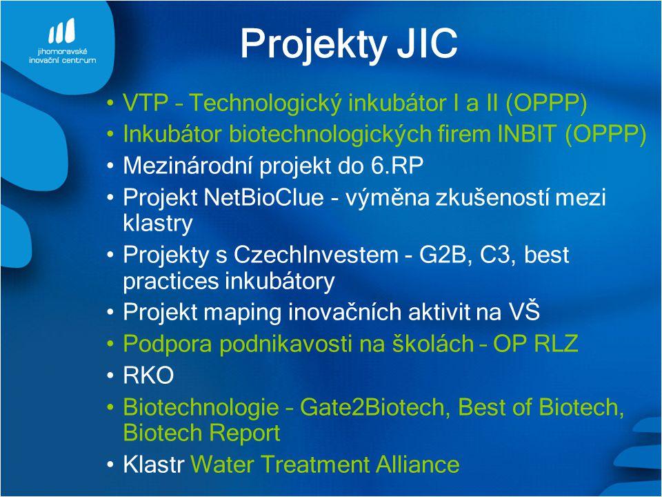 Projekty JIC VTP – Technologický inkubátor I a II (OPPP) Inkubátor biotechnologických firem INBIT (OPPP) Mezinárodní projekt do 6.RP Projekt NetBioClue - výměna zkušeností mezi klastry Projekty s CzechInvestem - G2B, C3, best practices inkubátory Projekt maping inovačních aktivit na VŠ Podpora podnikavosti na školách – OP RLZ RKO Biotechnologie – Gate2Biotech, Best of Biotech, Biotech Report Klastr Water Treatment Alliance
