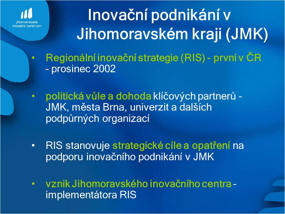 Inovační podnikání v Jihomoravském kraji (JMK) Regionální inovační strategie (RIS) - první v ČR – prosinec 2002 politická vůle a dohoda klíčových partnerů – JMK, města Brna, univerzit a dalších podpůrných organizací RIS stanovuje strategické cíle a opatření na podporu inovačního podnikání v JMK vznik Jihomoravského inovačního centra – implementátora RIS
