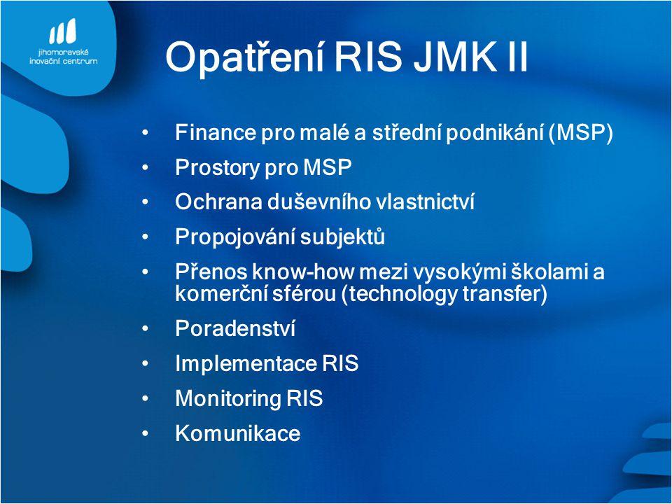 Opatření RIS JMK II Finance pro malé a střední podnikání (MSP) Prostory pro MSP Ochrana duševního vlastnictví Propojování subjektů Přenos know-how mezi vysokými školami a komerční sférou (technology transfer) Poradenství Implementace RIS Monitoring RIS Komunikace