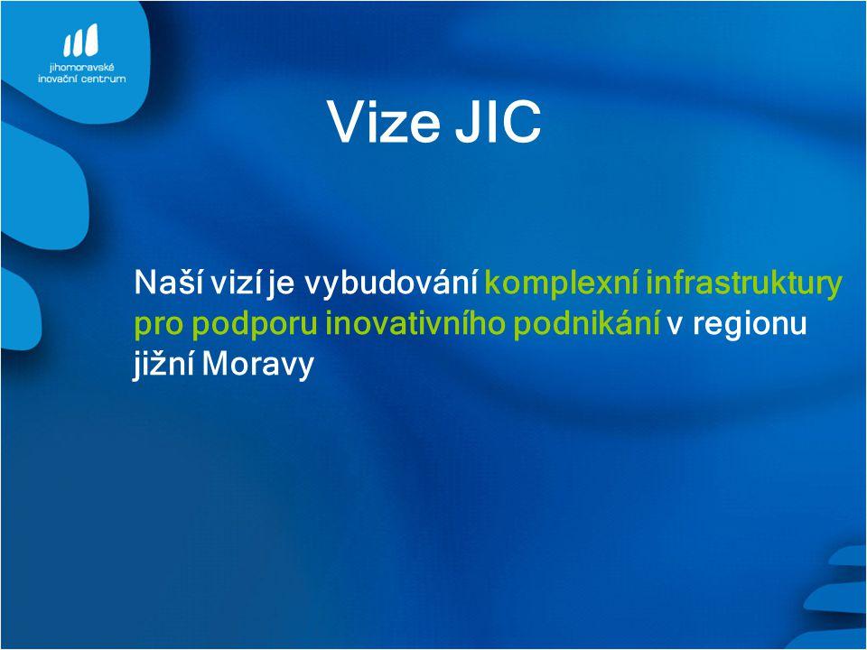 Vize JIC Naší vizí je vybudování komplexní infrastruktury pro podporu inovativního podnikání v regionu jižní Moravy