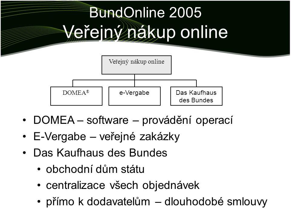BundOnline 2005 Veřejný nákup online Veřejný nákup online DOMEA ® e-VergabeDas Kaufhaus des Bundes DOMEA – software – provádění operací E-Vergabe – ve
