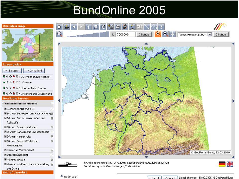 BundOnline 2005 GeoPortalbund původně klimatické údaje dnes Spolková agentura pro kartografii a geodézii obsahuje všechny národní data