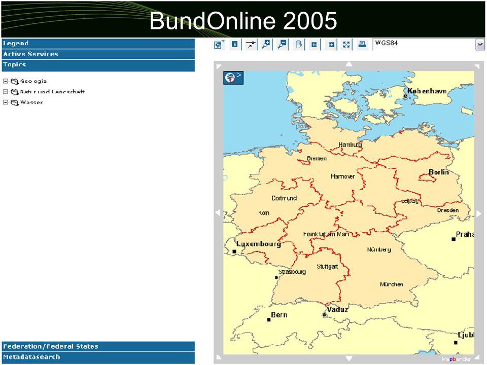 BundOnline 2005 gein data životního prostředí dnes PortalU –geodata ŽP, geologie, vodstvo + podkladová data –články týkající se ŽP