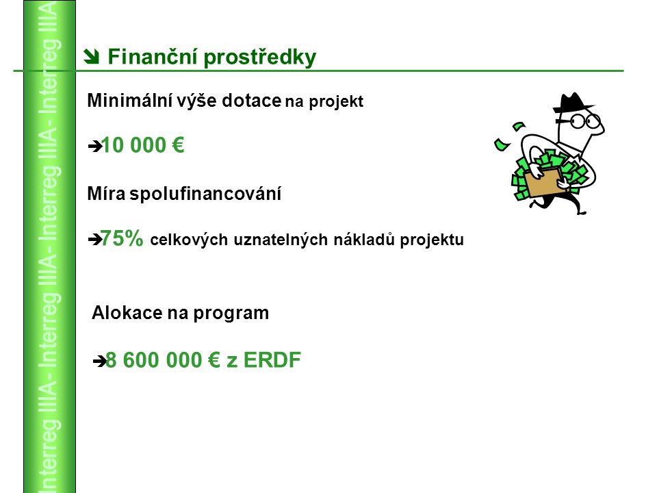  Finanční prostředky Minimální výše dotace na projekt  10 000 € Míra spolufinancování  75% celkových uznatelných nákladů projektu Alokace na program  8 600 000 € z ERDF