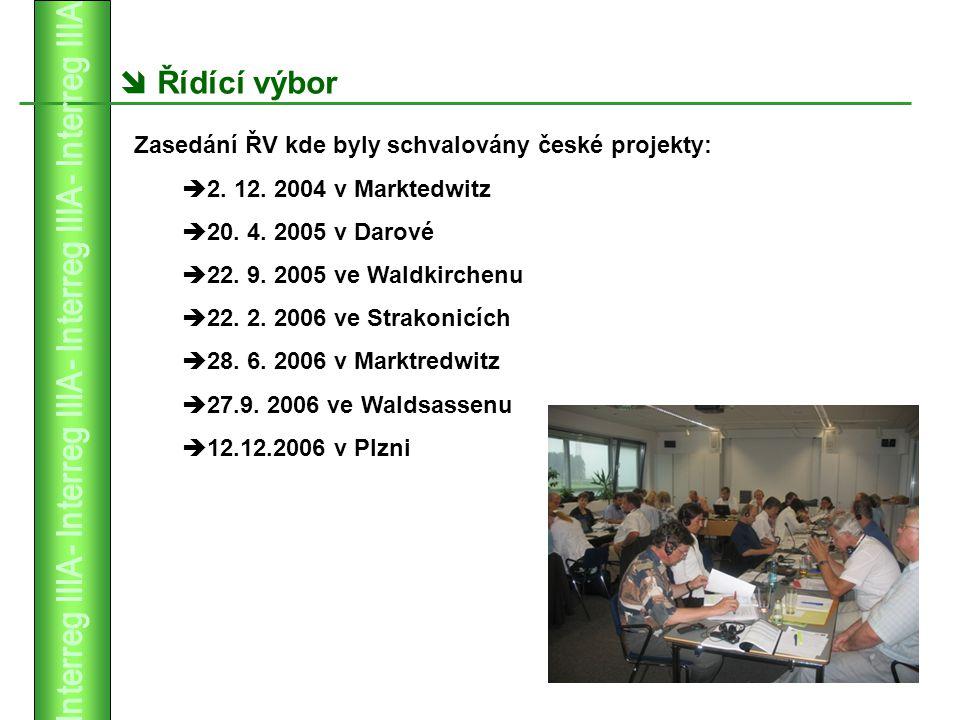  Řídící výbor Zasedání ŘV kde byly schvalovány české projekty:  2.