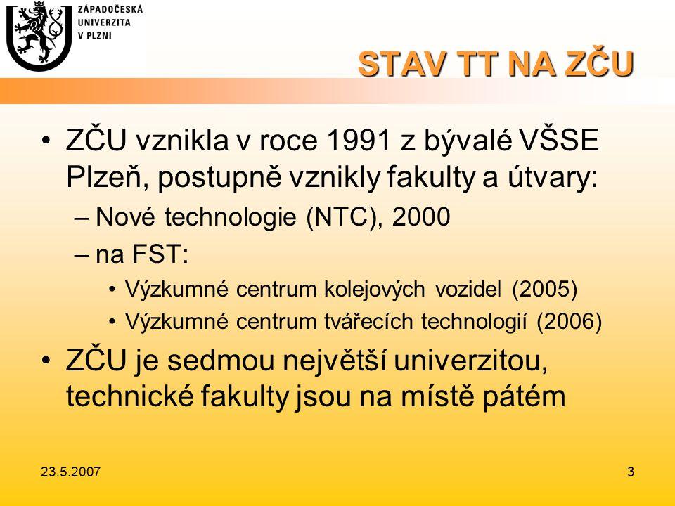 23.5.20073 STAV TT NA ZČU ZČU vznikla v roce 1991 z bývalé VŠSE Plzeň, postupně vznikly fakulty a útvary: –Nové technologie (NTC), 2000 –na FST: Výzkumné centrum kolejových vozidel (2005) Výzkumné centrum tvářecích technologií (2006) ZČU je sedmou největší univerzitou, technické fakulty jsou na místě pátém