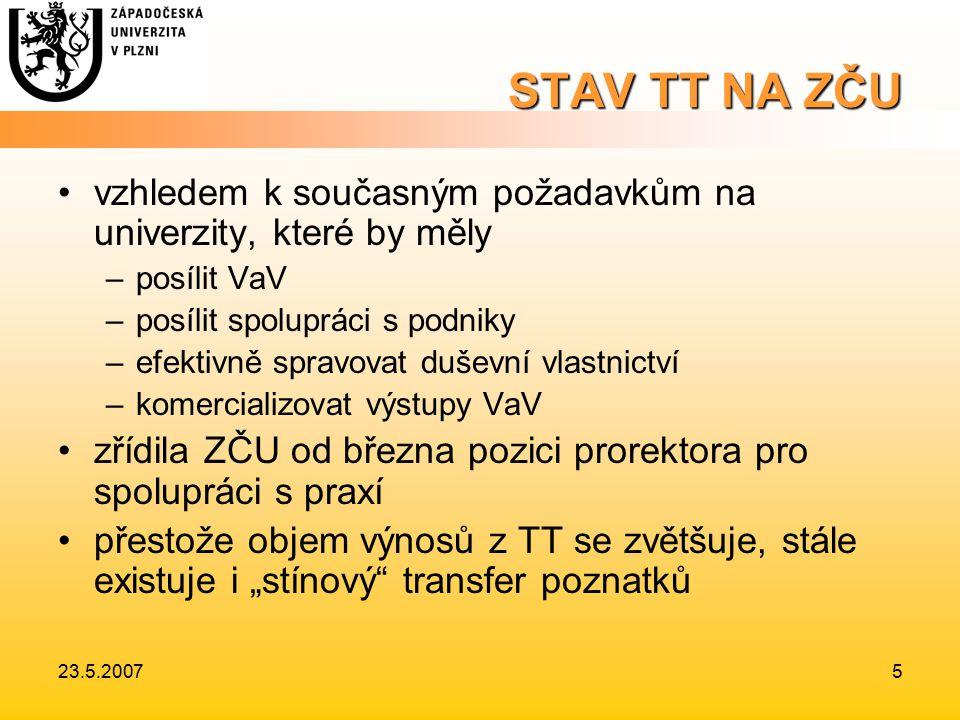 """23.5.20075 STAV TT NA ZČU vzhledem k současným požadavkům na univerzity, které by měly –posílit VaV –posílit spolupráci s podniky –efektivně spravovat duševní vlastnictví –komercializovat výstupy VaV zřídila ZČU od března pozici prorektora pro spolupráci s praxí přestože objem výnosů z TT se zvětšuje, stále existuje i """"stínový transfer poznatků"""