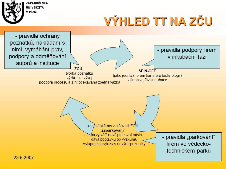 """23.5.20076 VÝHLED TT NA ZČU SPIN-OFF (jako jedna z forem transferu technologií) - firma ve fázi inkubace umístění firmy v blízkosti ZČU """"zaparkování firma vytváří nová pracovní místa dává poptávku po výzkumu vstupuje do výuky s novými poznatky ZČU tvorba poznatků výzkum a vývoj podpora procesu a z ní očekávaná zpětná vazba - pravidla ochrany poznatků, nakládání s nimi, vymáhání práv, podpory a odměňování autorů a instituce - pravidla podpory firem v inkubační fázi - pravidla """"parkování firem ve vědecko- technickém parku"""