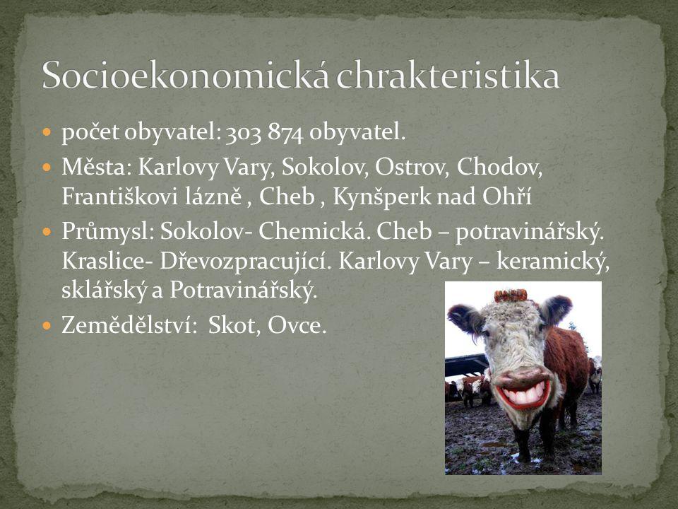 počet obyvatel: 303 874 obyvatel. Města: Karlovy Vary, Sokolov, Ostrov, Chodov, Františkovi lázně, Cheb, Kynšperk nad Ohří Průmysl: Sokolov- Chemická.