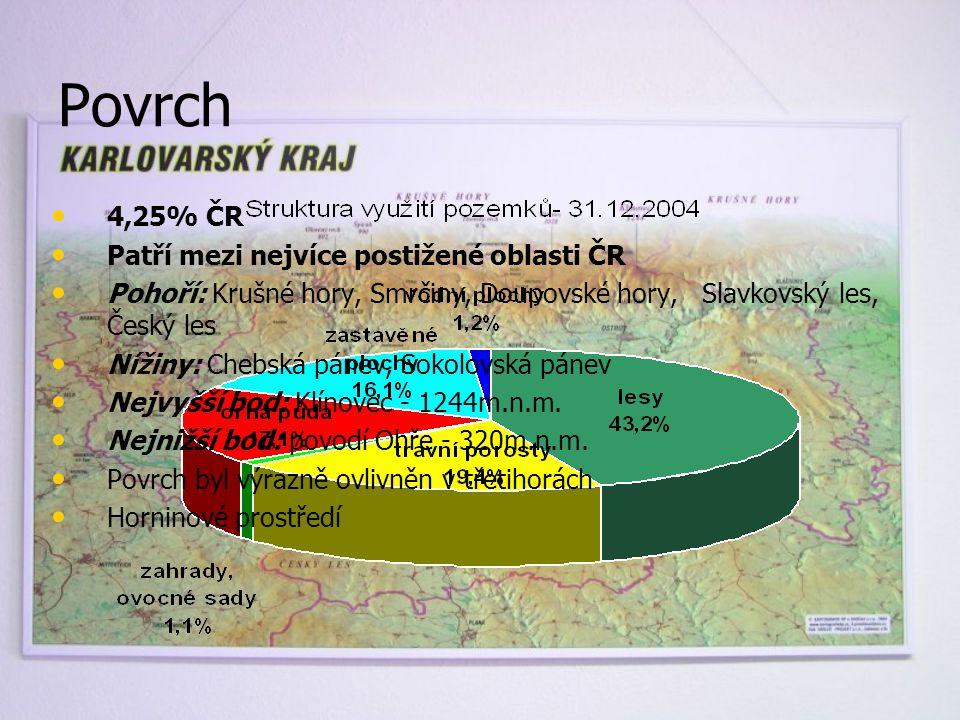 Podnebí  Mírně teplá oblast  Maximální úhrny srážek se pohybují kolem 1200- 1300mm (Krušné hory, Slavkovský les)  Minimální úhrny srážek se pohybují kolem 700- 800mm (Chebská pánev, okolí KV)  Průměrná roční teplota je 7-10°C