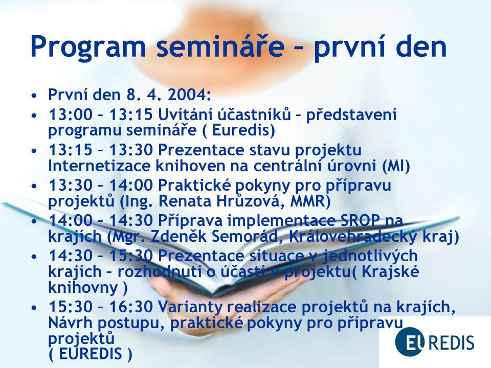 Program semináře – první den 16:30 – 17:30 Studie proveditelnosti a analýza výnosů a nákladů 18:30 – 19:00 Večeře 19:00 – 20:00 – Vytvoření návrhu dalšího postupu (Koordinační skupina)