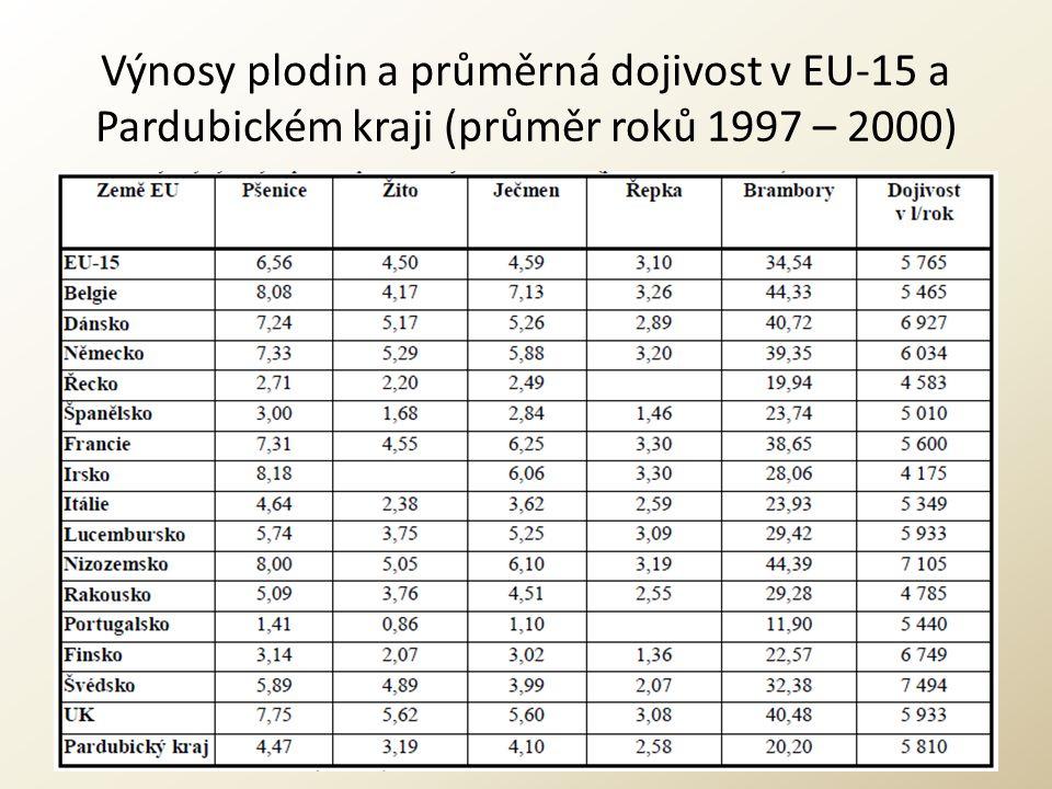 Výnosy plodin a průměrná dojivost v EU-15 a Pardubickém kraji (průměr roků 1997 – 2000)