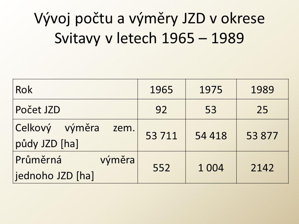 Vývoj počtu a výměry JZD v okrese Svitavy v letech 1965 – 1989 Rok196519751989 Počet JZD925325 Celkový výměra zem. půdy JZD [ha] 53 71154 41853 877 Pr