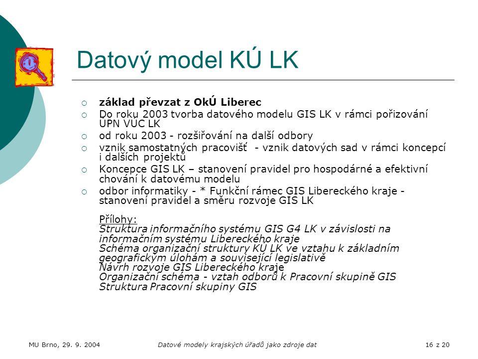 MU Brno, 29. 9. 2004Datové modely krajských úřadů jako zdroje dat16 z 20 Datový model KÚ LK  základ převzat z OkÚ Liberec  Do roku 2003 tvorba datov