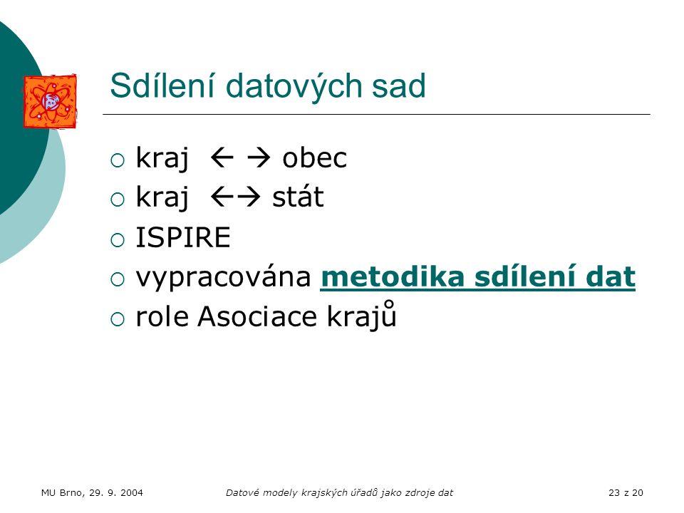 MU Brno, 29. 9. 2004Datové modely krajských úřadů jako zdroje dat23 z 20 Sdílení datových sad  kraj   obec  kraj  stát  ISPIRE  vypracována me