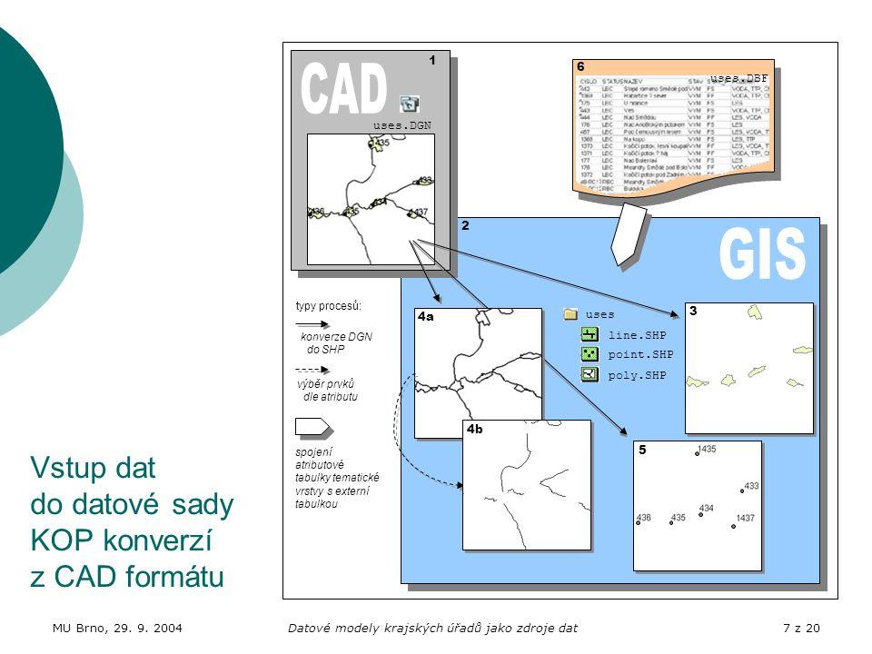 MU Brno, 29. 9. 2004Datové modely krajských úřadů jako zdroje dat7 z 20 Vstup dat do datové sady KOP konverzí z CAD formátu uses.DBF uses.DGN 1 6 2 5