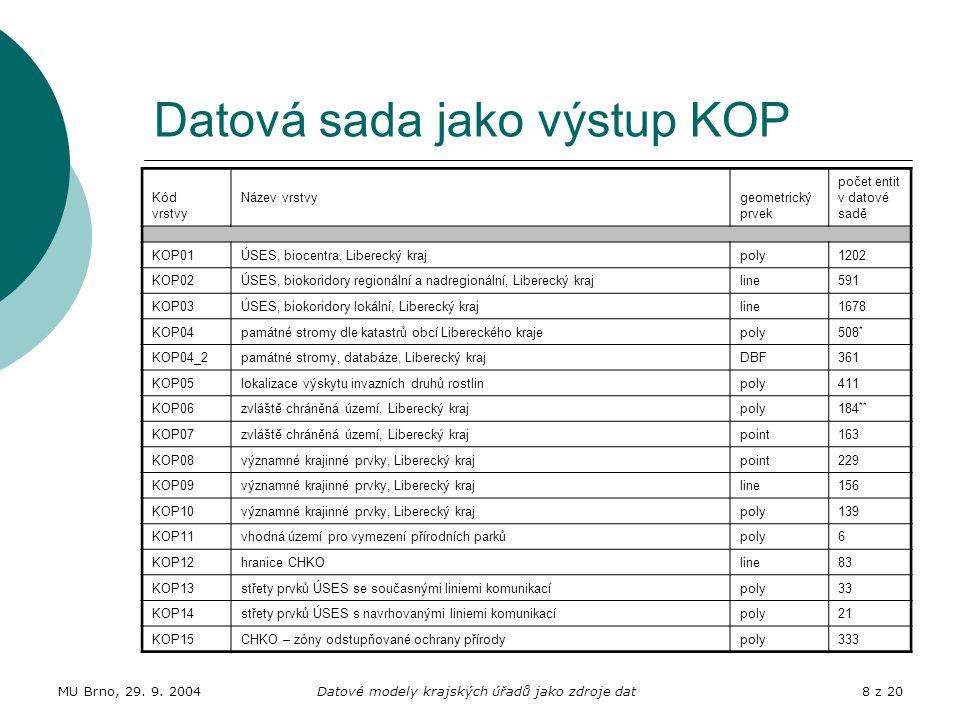 MU Brno, 29. 9. 2004Datové modely krajských úřadů jako zdroje dat8 z 20 Datová sada jako výstup KOP Kód vrstvy Název vrstvy geometrický prvek počet en