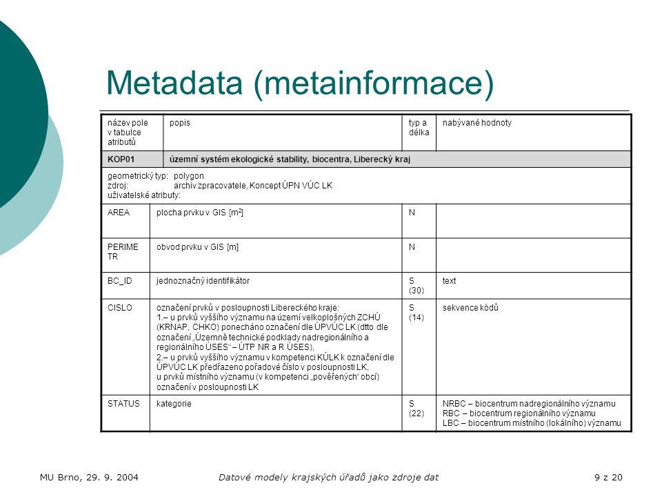 MU Brno, 29. 9. 2004Datové modely krajských úřadů jako zdroje dat9 z 20 Metadata (metainformace) název pole v tabulce atributů popistyp a délka nabýva