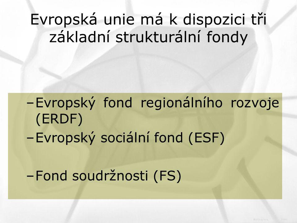 Evropská unie má k dispozici tři základní strukturální fondy –Evropský fond regionálního rozvoje (ERDF) –Evropský sociální fond (ESF) –Fond soudržnosti (FS)