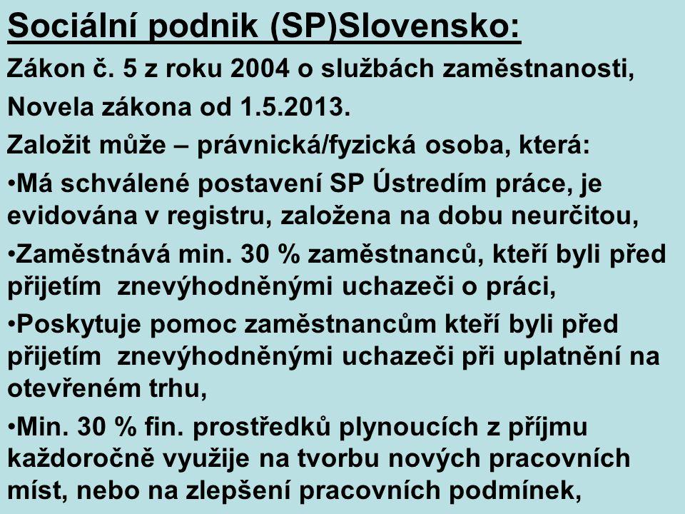 Sociální podnik (SP)Slovensko: Zákon č.