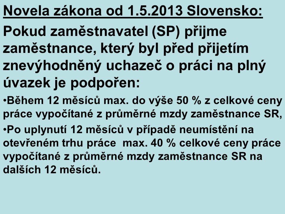 Novela zákona od 1.5.2013 Slovensko: Pokud zaměstnavatel (SP) přijme zaměstnance, který byl před přijetím znevýhodněný uchazeč o práci na plný úvazek je podpořen: Během 12 měsíců max.