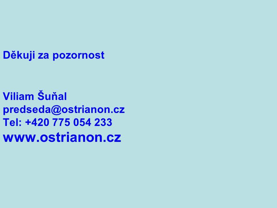 Děkuji za pozornost Viliam Šuňal predseda@ostrianon.cz Tel: +420 775 054 233 www.ostrianon.cz