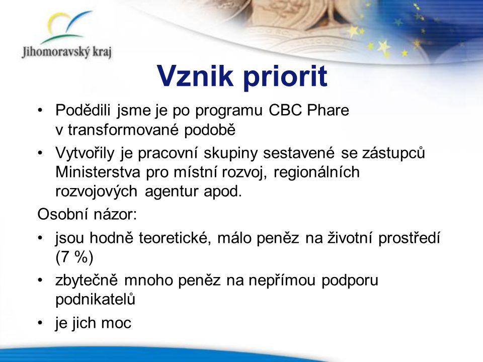 Vznik priorit Podědili jsme je po programu CBC Phare v transformované podobě Vytvořily je pracovní skupiny sestavené se zástupců Ministerstva pro místní rozvoj, regionálních rozvojových agentur apod.