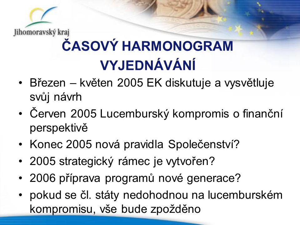 ČASOVÝ HARMONOGRAM VYJEDNÁVÁNÍ Březen – květen 2005 EK diskutuje a vysvětluje svůj návrh Červen 2005 Lucemburský kompromis o finanční perspektivě Konec 2005 nová pravidla Společenství.