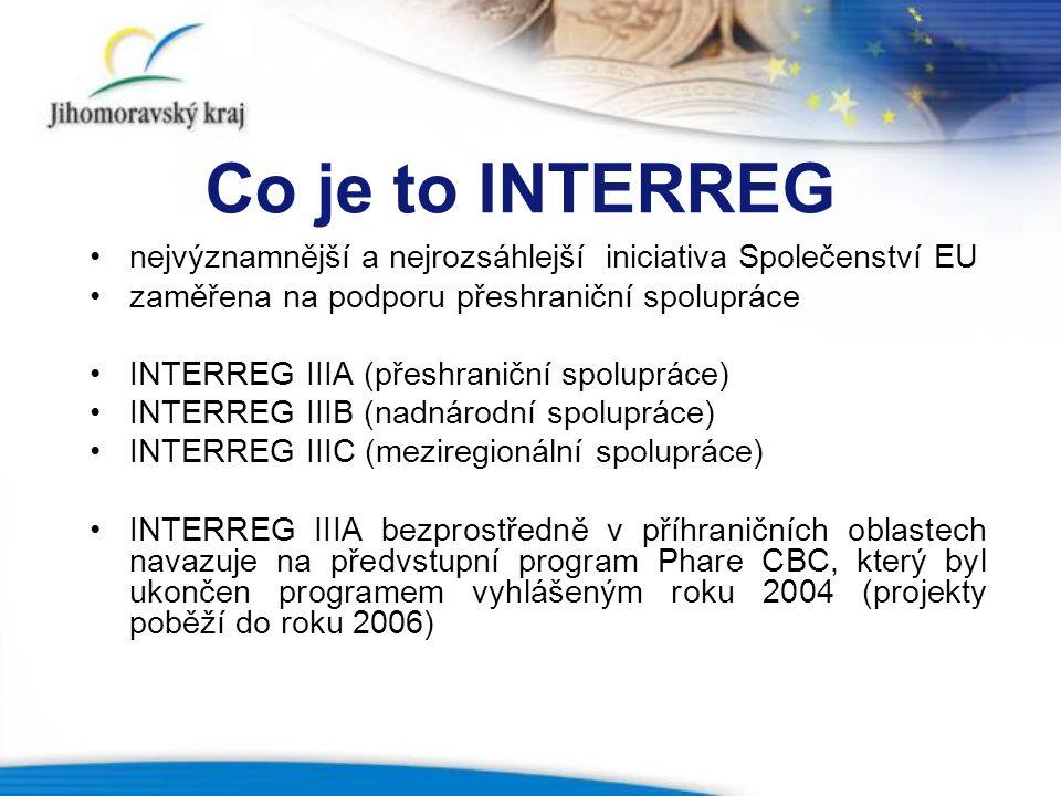 Co je to INTERREG nejvýznamnější a nejrozsáhlejší iniciativa Společenství EU zaměřena na podporu přeshraniční spolupráce INTERREG IIIA (přeshraniční spolupráce) INTERREG IIIB (nadnárodní spolupráce) INTERREG IIIC (meziregionální spolupráce) INTERREG IIIA bezprostředně v příhraničních oblastech navazuje na předvstupní program Phare CBC, který byl ukončen programem vyhlášeným roku 2004 (projekty poběží do roku 2006)