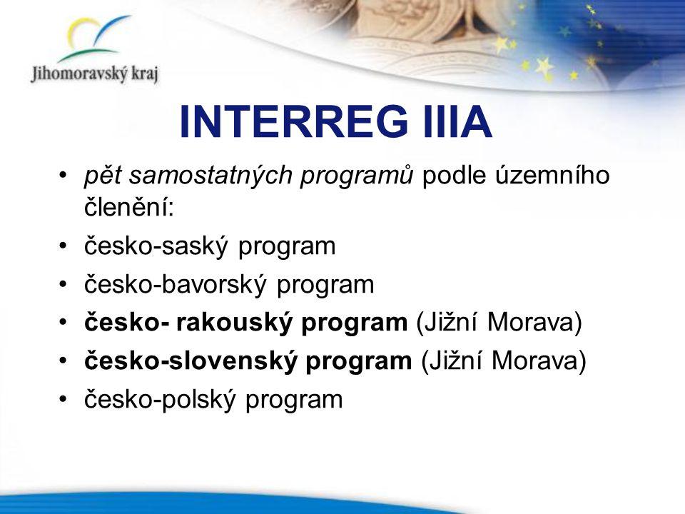 INTERREG IIIA pět samostatných programů podle územního členění: česko-saský program česko-bavorský program česko- rakouský program (Jižní Morava) česko-slovenský program (Jižní Morava) česko-polský program