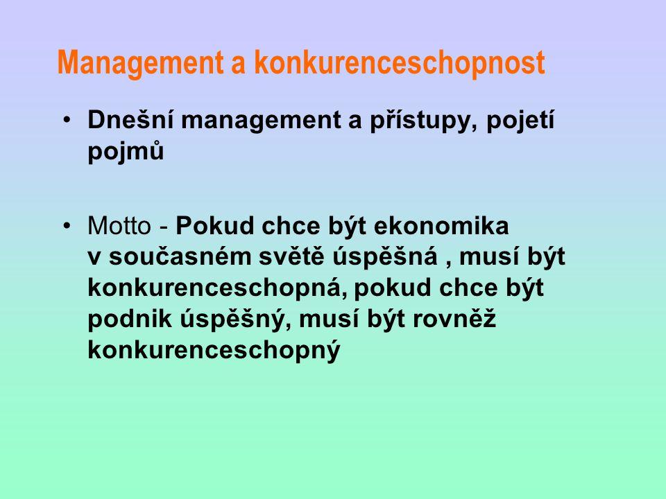 Management a konkurenceschopnost Dnešní management a přístupy, pojetí pojmů Motto - Pokud chce být ekonomika v současném světě úspěšná, musí být konku