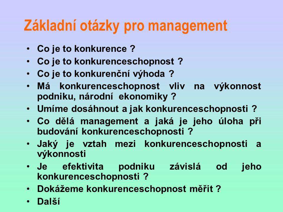 Základní otázky pro management Co je to konkurence ? Co je to konkurenceschopnost ? Co je to konkurenční výhoda ? Má konkurenceschopnost vliv na výkon