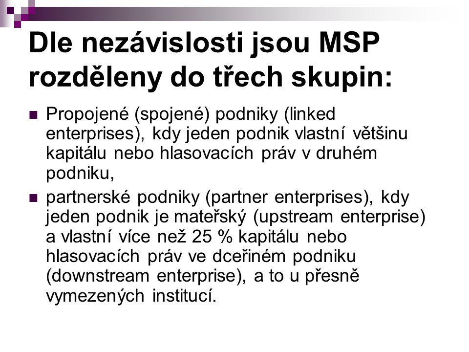 Dle nezávislosti jsou MSP rozděleny do třech skupin: Propojené (spojené) podniky (linked enterprises), kdy jeden podnik vlastní většinu kapitálu nebo hlasovacích práv v druhém podniku, partnerské podniky (partner enterprises), kdy jeden podnik je mateřský (upstream enterprise) a vlastní více než 25 % kapitálu nebo hlasovacích práv ve dceřiném podniku (downstream enterprise), a to u přesně vymezených institucí.