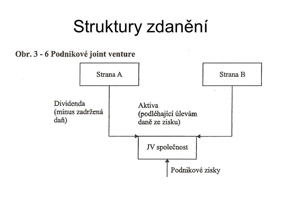 Struktury zdanění