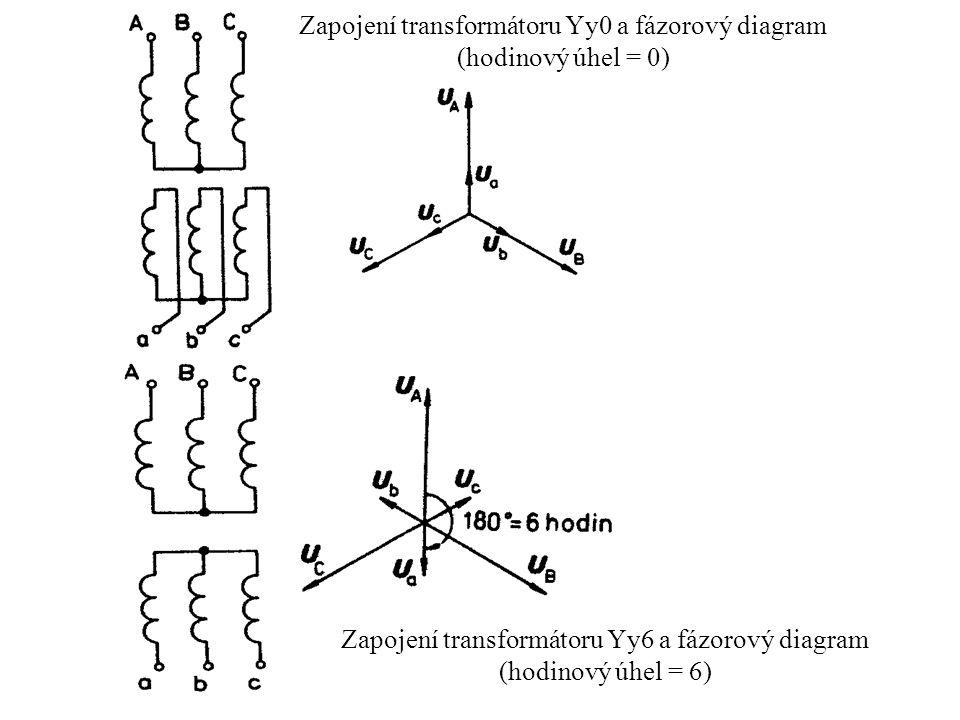 Zapojení transformátoru Yy0 a fázorový diagram (hodinový úhel = 0) Zapojení transformátoru Yy6 a fázorový diagram (hodinový úhel = 6)