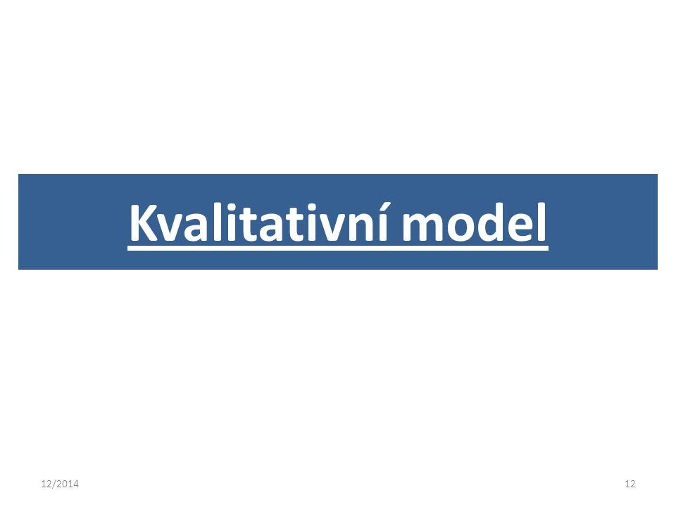 12/201412 Kvalitativní model