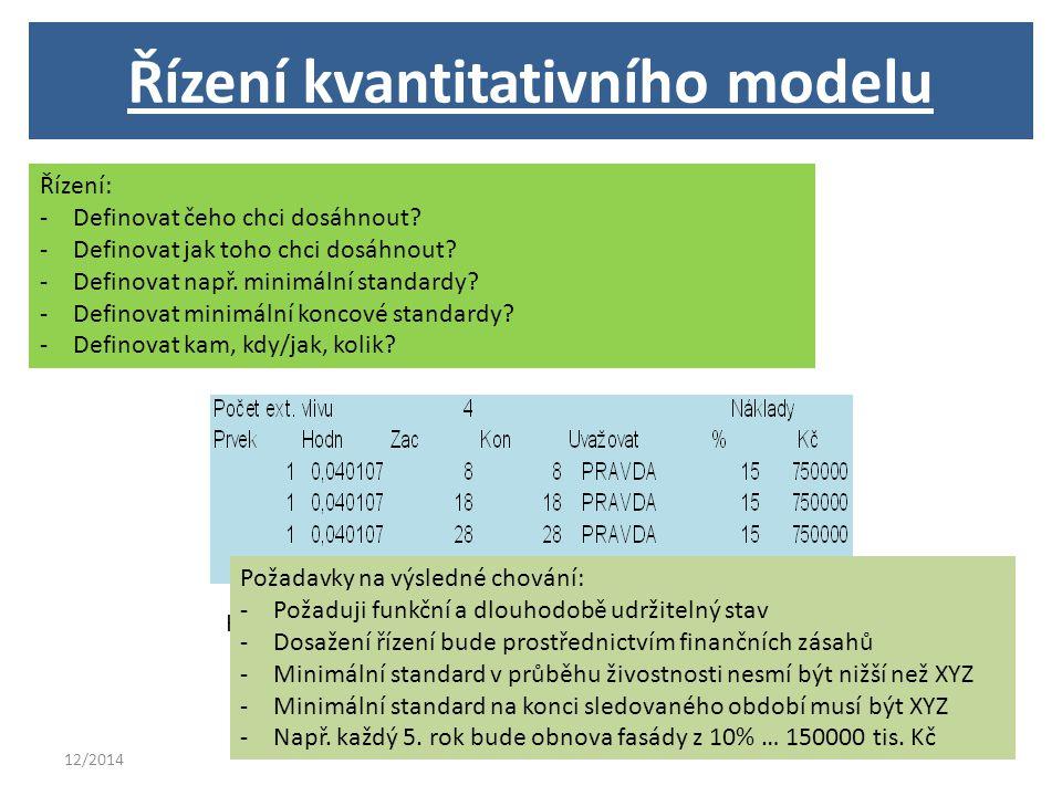 12/2014 Řízení kvantitativního modelu Řízení: -Definovat čeho chci dosáhnout.