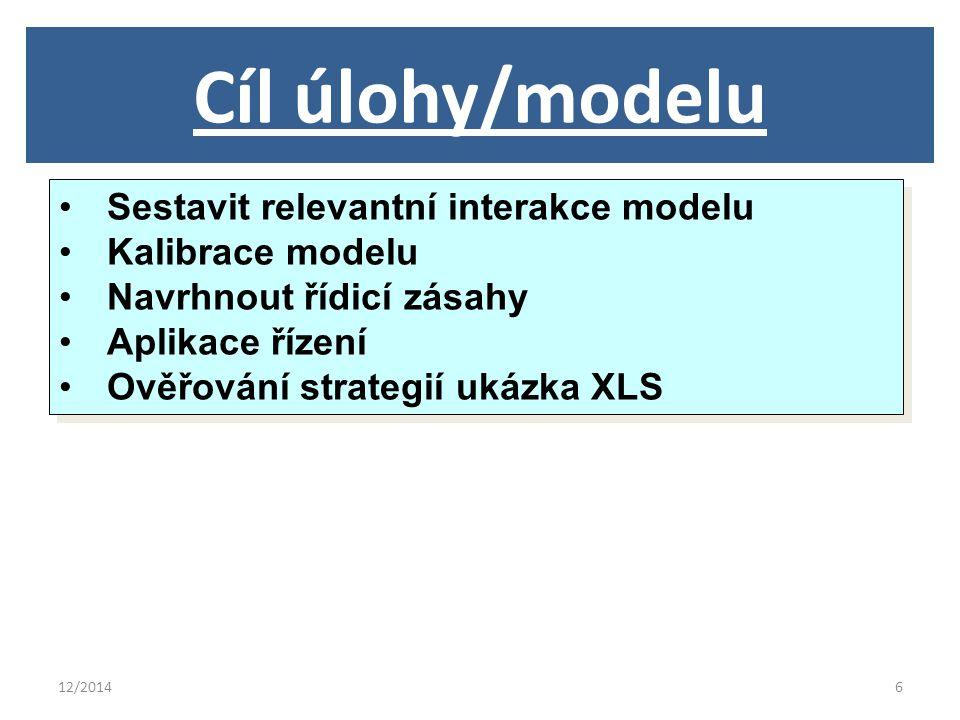 12/20146 Cíl úlohy/modelu Sestavit relevantní interakce modelu Kalibrace modelu Navrhnout řídicí zásahy Aplikace řízení Ověřování strategií ukázka XLS Sestavit relevantní interakce modelu Kalibrace modelu Navrhnout řídicí zásahy Aplikace řízení Ověřování strategií ukázka XLS