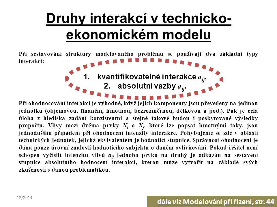12/20148 Druhy interakcí v technicko- ekonomickém modelu Při sestavování struktury modelovaného problému se používají dva základní typy interakcí: 1.kvantifikovatelné interakce a ij, 2.absolutní vazby a ij.