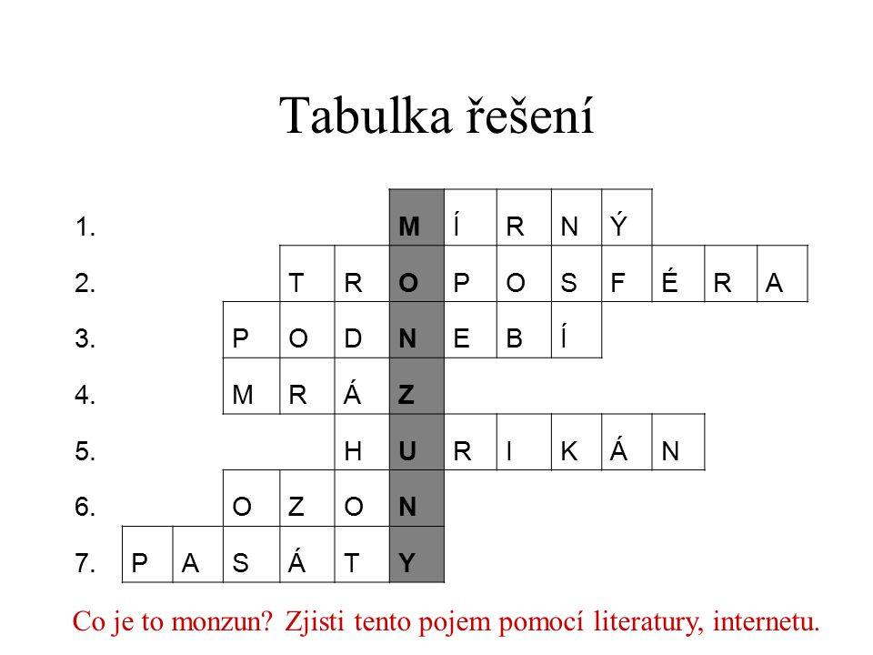 Tabulka řešení 1.MÍRNÝ 2.TROPOSFÉRA 3.PODNEBÍ 4.MRÁZ 5.HURIKÁN 6.OZON 7.PASÁTY Co je to monzun? Zjisti tento pojem pomocí literatury, internetu.