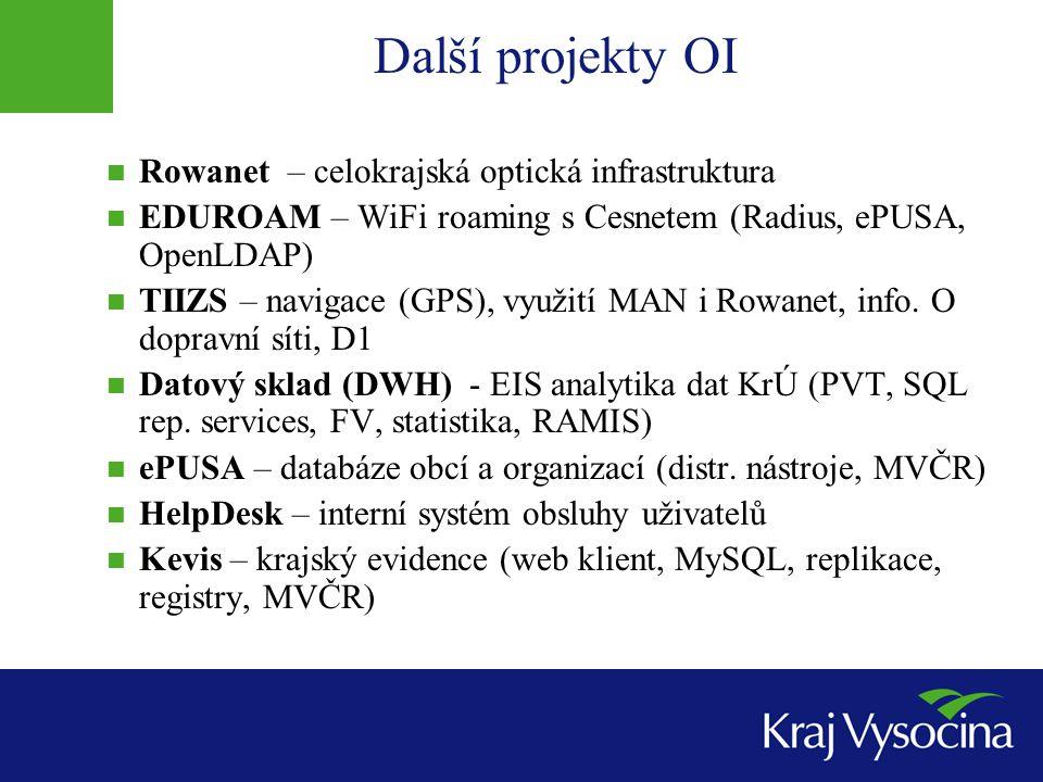 Další projekty OI Rowanet – celokrajská optická infrastruktura EDUROAM – WiFi roaming s Cesnetem (Radius, ePUSA, OpenLDAP) TIIZS – navigace (GPS), vyu