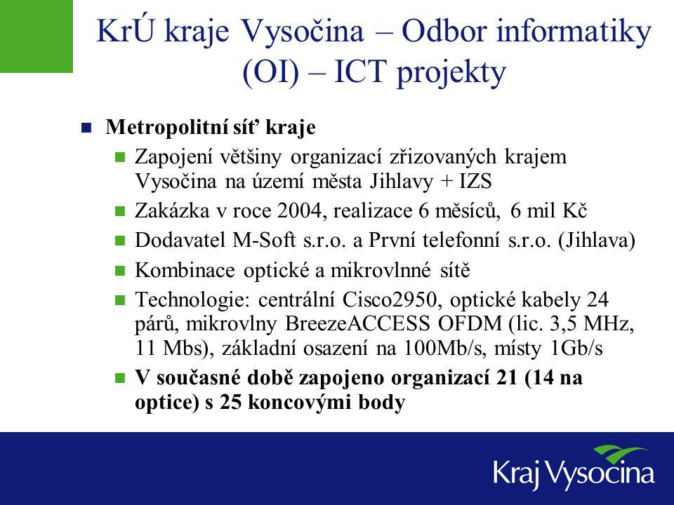 KrÚ kraje Vysočina – Odbor informatiky (OI) – ICT projekty Metropolitní síť kraje Zapojení většiny organizací zřizovaných krajem Vysočina na území měs
