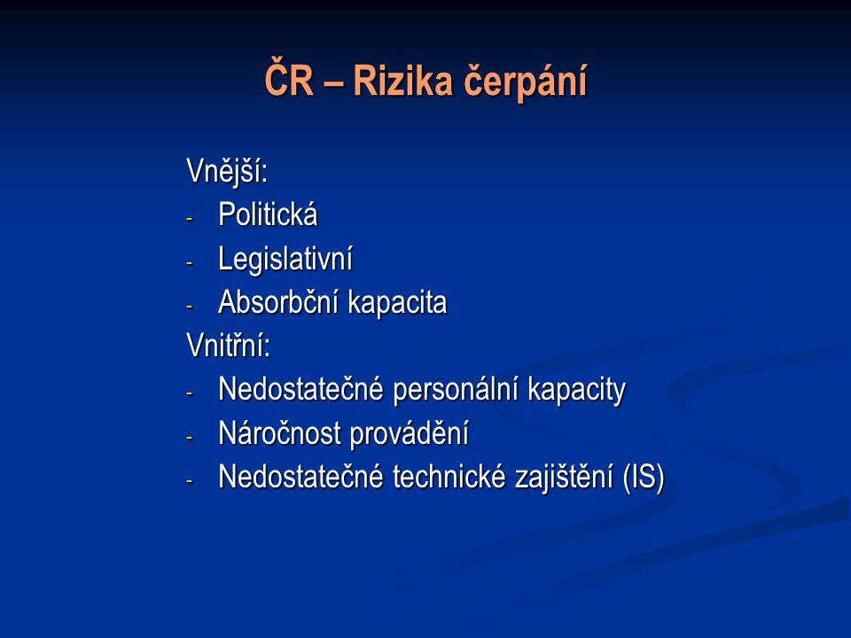 ČR – Rizika čerpání Vnější: - Politická - Legislativní - Absorbční kapacita Vnitřní: - Nedostatečné personální kapacity - Náročnost provádění - Nedostatečné technické zajištění (IS)