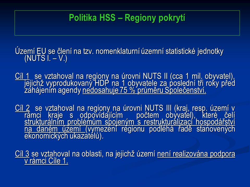 Politika HSS – Regiony pokrytí Území EU se člení na tzv.